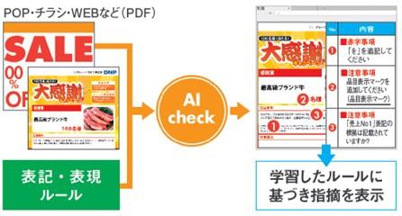 「広告物向け校正・校閲サービス」の開発も予定