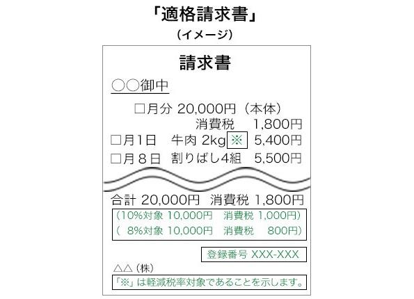 20190527fin1 - フィンテックガーデン/軽減税率対応「レシートQR」取引内容データ化