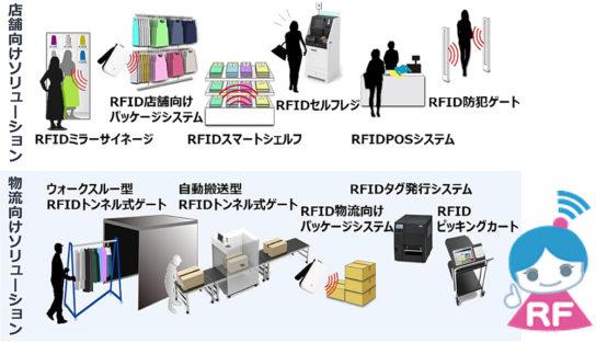 TEC UX Labの展示概要