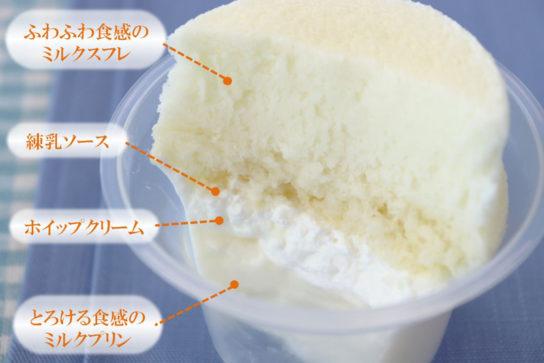 まっ白ミルクのスフレ・プリンの構造