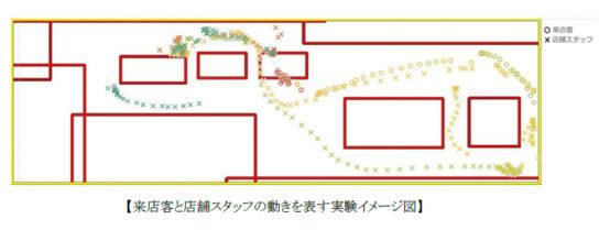 実験イメージ図