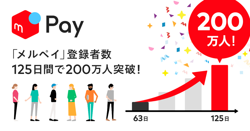 20190621merupay - メルペイ/登録者200万人を突破