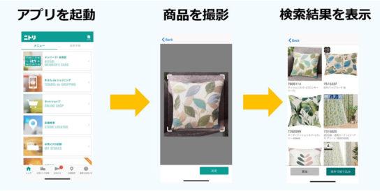 商品画像検索機能の利用イメージ