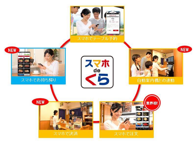 くら寿司/スマホで注文「スマホdeくら」導入、座席案内を自動化 ...