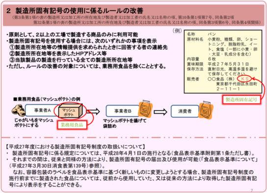 製造所固有記号の使用に係るルール
