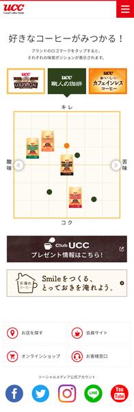 味覚マップ