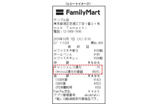 20190830fami2 544x362 - ファミリーマート/「キャッシュレス消費者還元」2%を即時充当