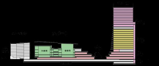 第1期タワー棟、第2期シアター棟で構成