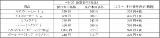 本体価格表示(税抜価格)に変更