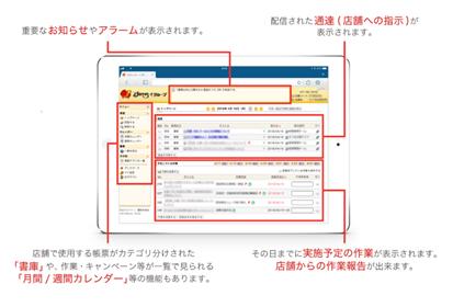 20190917sky2 - すかいらーく/「Shopらん」導入によるデジタル化で店舗の負担軽減