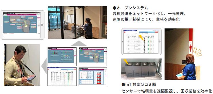 オープンシステムによる施設管理サービス開始