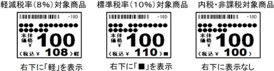 店内での価格表示