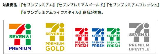 nanacoでセブンプレミアム商品買うとポイント5倍に