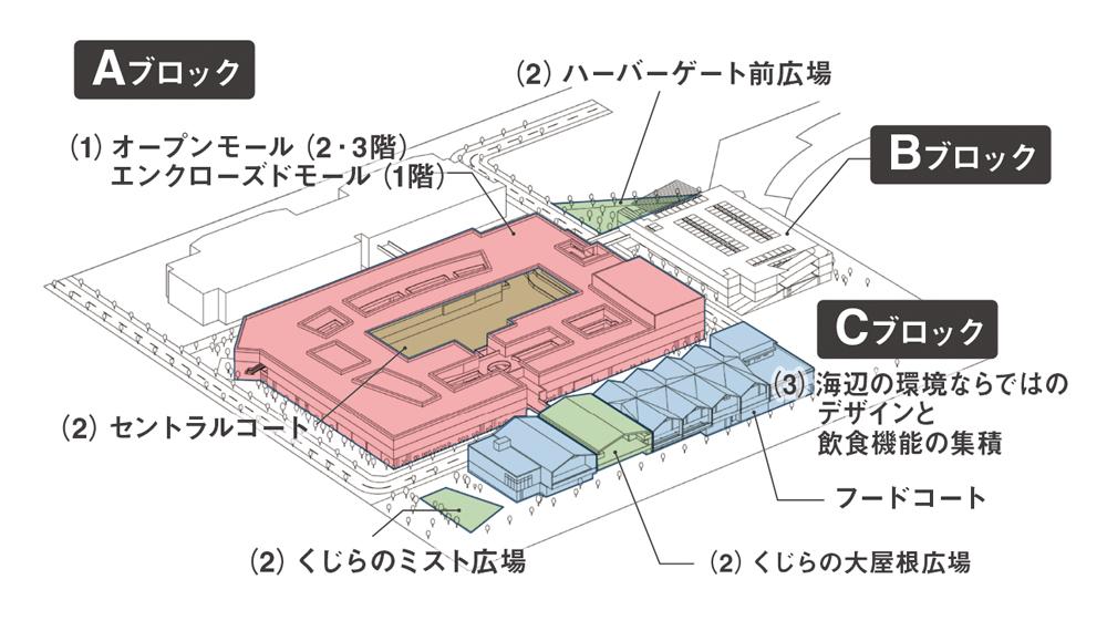 プレ 横浜 オープン ベイサイド