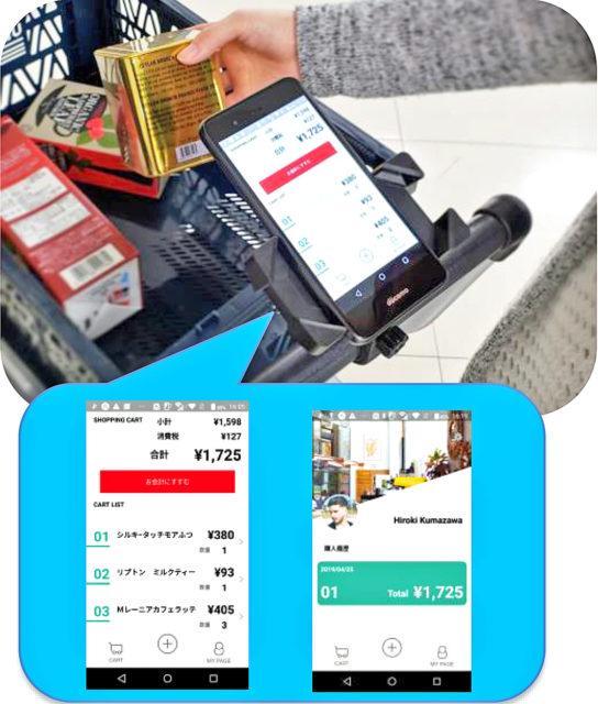 カメラによる商品登録のイメージ