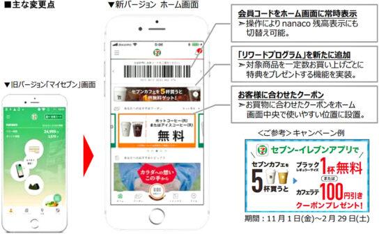 アプリのリニューアルイメージ