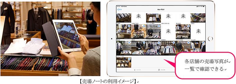 20191126shopran - 鎌倉シャツ/全店で「売場ノート」導入、改善サイクル高速化