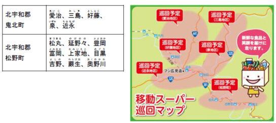 「おまかせくん」愛媛県北宇和郡でサービス開始
