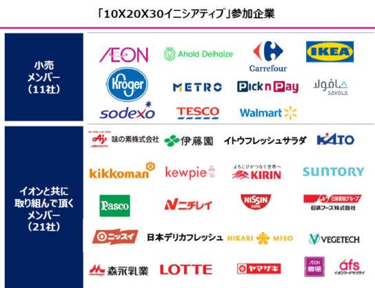 世界の小売11社、日本メーカー21社参加