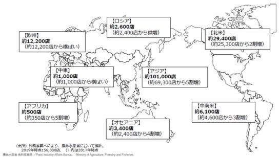 地域別日本食レストラン数