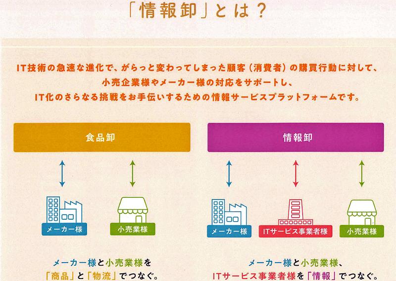 20200122acsess 1 - 日本アクセス/情報卸始動「ダイナミックプライシング」実証実験