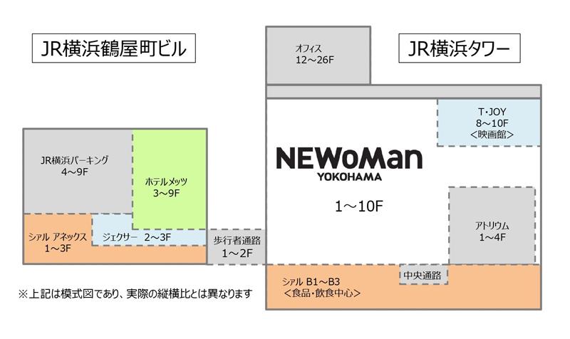 駅 ニュウマン 横浜