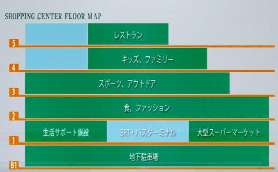 商業施設フロアマップ