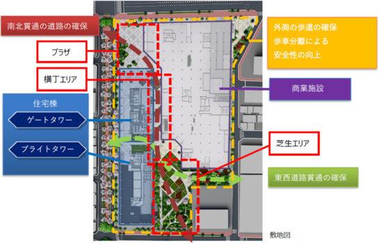 街に開かれた動線計画、広場計画