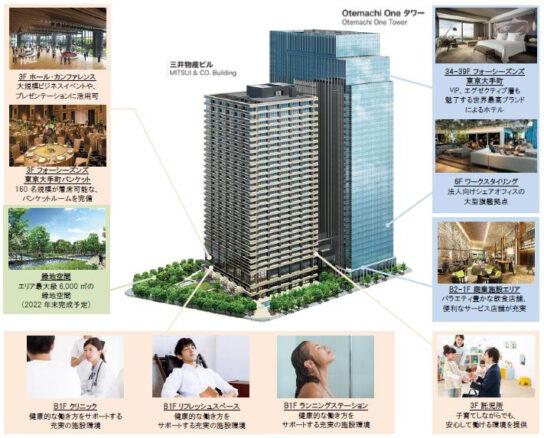 オフィス・商業・ホテル複合施設
