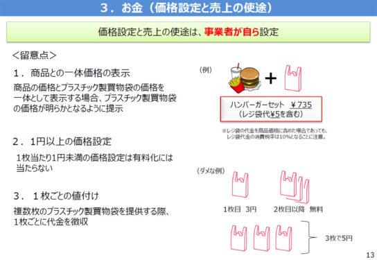 レジ袋の価格設定