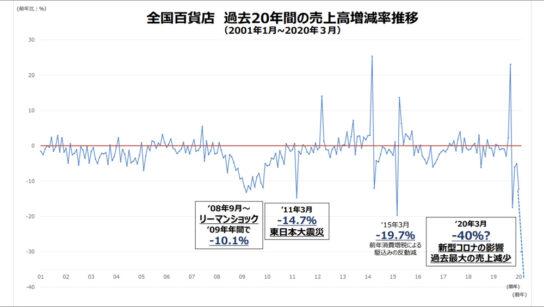 赤松憲氏提出資料