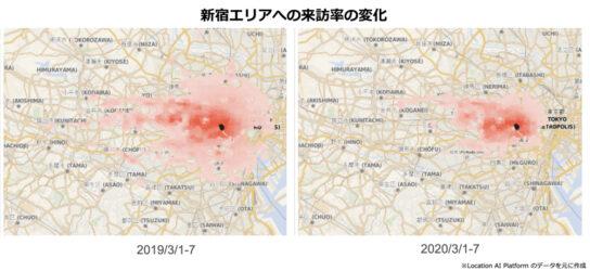 新宿エリアへの来訪率の変化