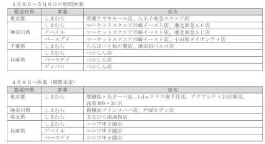 4月8日から14店臨時休業