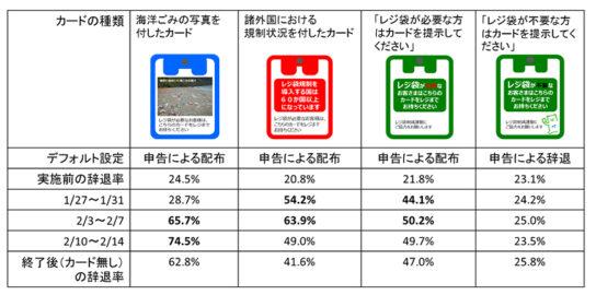 20200421keisanshou 08 544x270 - 経産省/横手課長に聞くレジ袋有料化とサポート体制