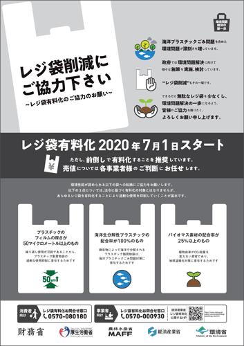 20200421keisanshou 09 - 経産省/横手課長に聞くレジ袋有料化とサポート体制