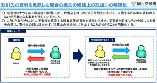 施策のイメージ
