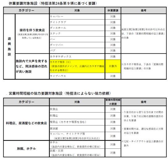 20200423kouti 544x514 - 高知県/新型コロナ感染防止「休業要請協力金」最大30万円