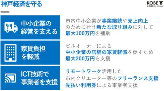 神戸経済を守る