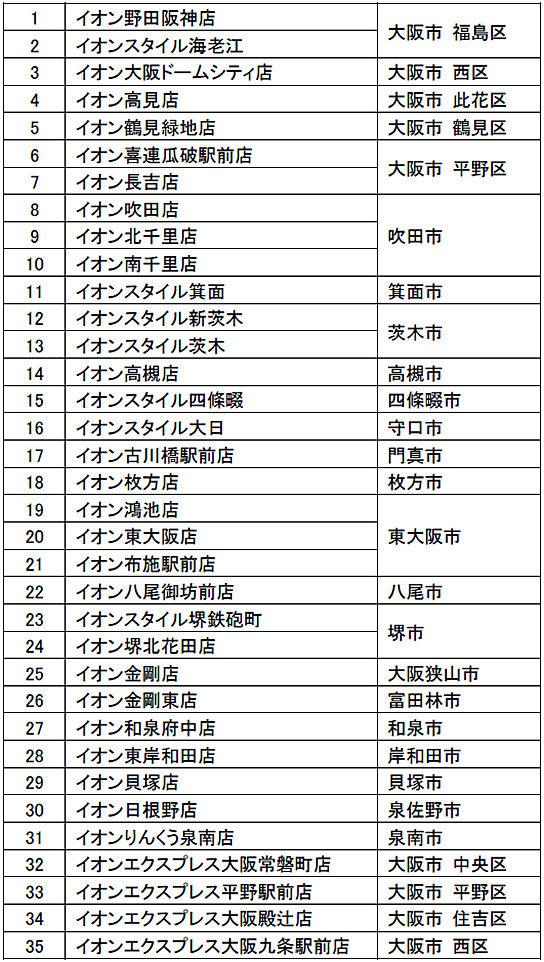 大阪府下35店