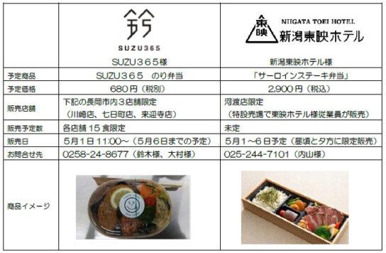 20200430harasin 544x356 - 原信ナルス/新潟県の飲食店・ホテルの「弁当」応援販売