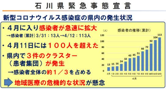 石川県緊急事態宣言
