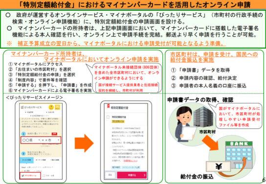 マイナンバーカードを活用したオンライン申請