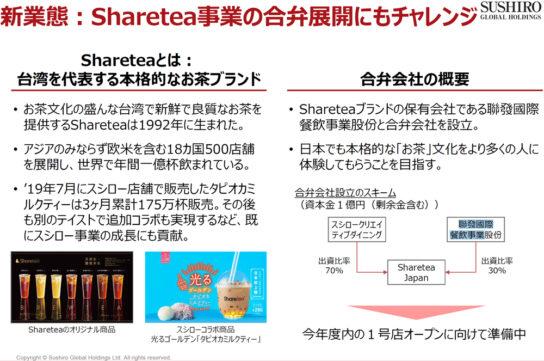 新業態Sharetea事業の合弁展開