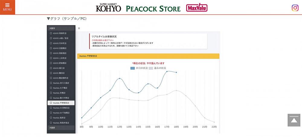 20200519kohyo - 光洋/3密回避「リアルタイム」混雑状況可視化サービス導入