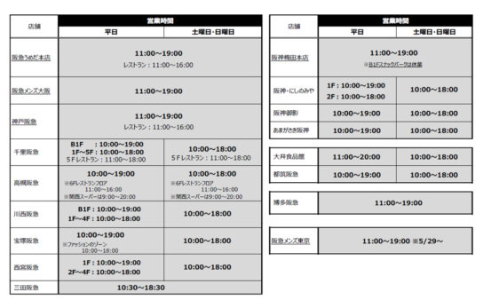 5月30日以降の阪急阪神百貨店の営業時間