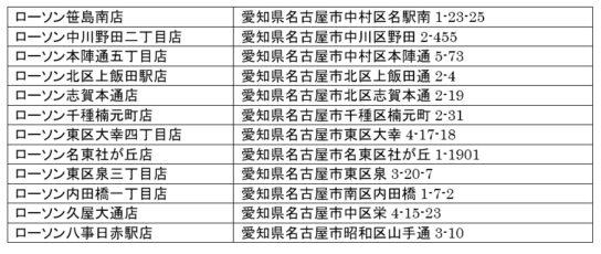 20200526l3 544x230 - ローソン/埼玉、千葉、愛知、宮城、福岡で「ウーバーイーツ」開始