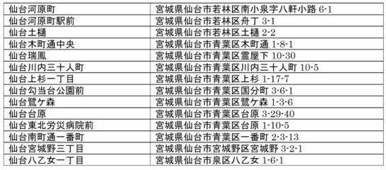 20200526l4 544x240 - ローソン/埼玉、千葉、愛知、宮城、福岡で「ウーバーイーツ」開始