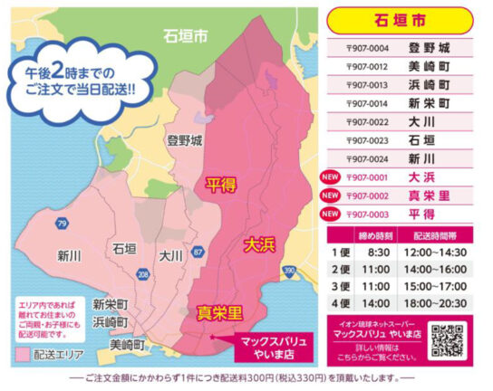 20200529ion1 544x432 - イオン琉球/「ネットスーパー」石垣でエリア拡大、タクシー連携も
