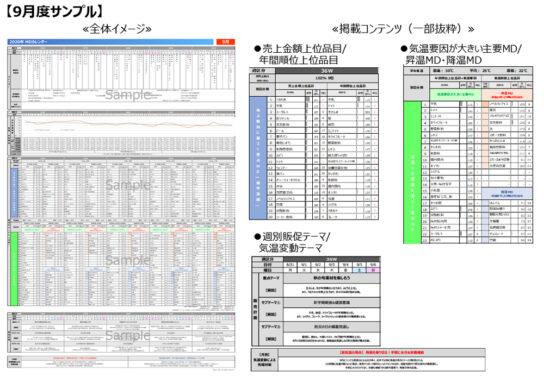 クレオ×日本気象協会 2020年MDカレンダーの概要
