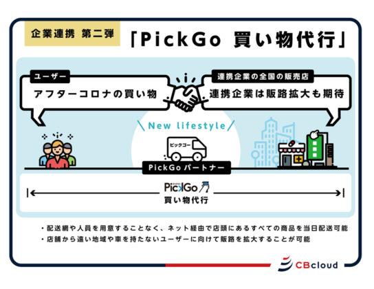 PickGo買物代行